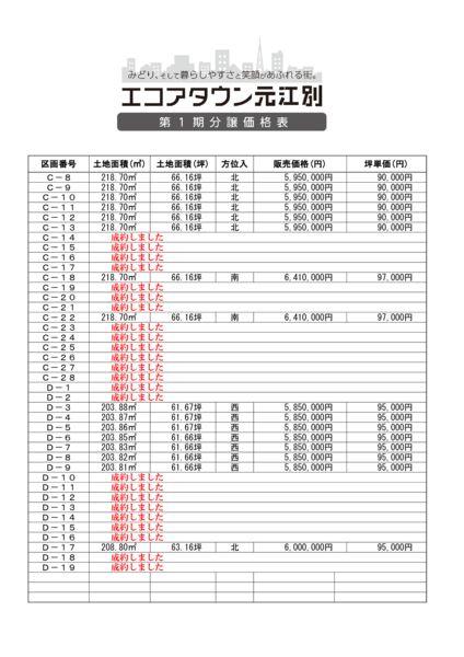第1期分譲価格表2